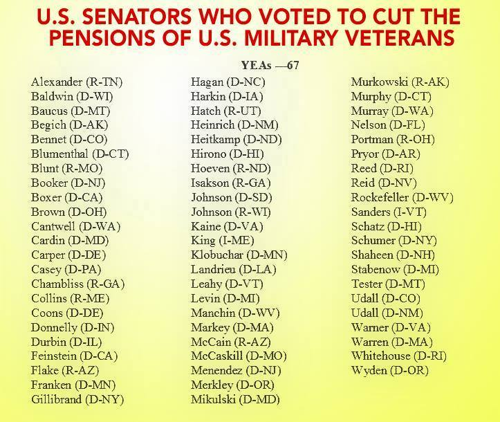 voted to cut vet-pensions